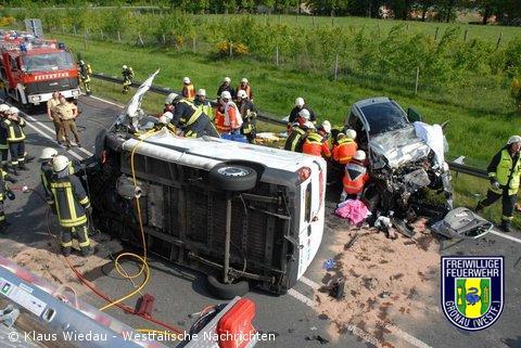 Schwerer Verkehrsunfall auf B54 – Zwei Tote